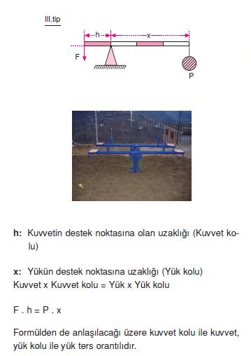 kaldirac_cesitleri