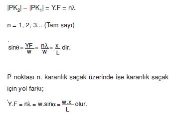 karanlik_sacak_olusumu
