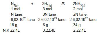 kimyasal_hesplama_yanlislari