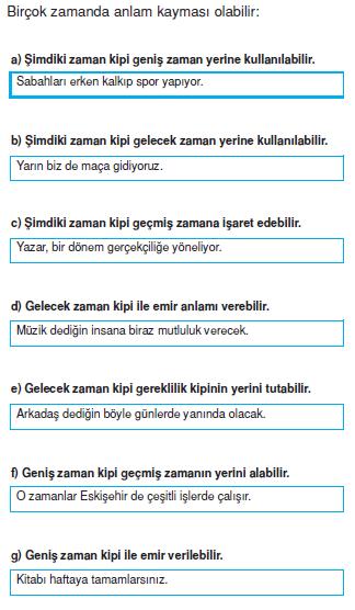 kiplerde_anlam_kaymasi