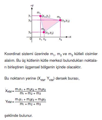 koordinat_sistemi