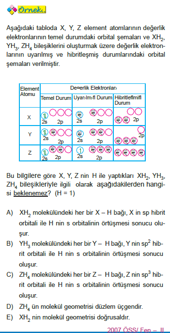 kovalent_bag