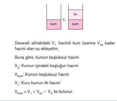 kumun_hacmi