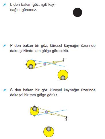 kuresel_isik_kaynagi