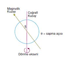 magnetik_001