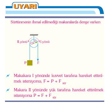 makara_uyari