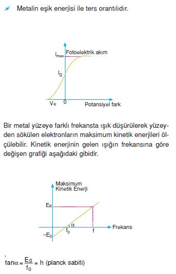 metalin_esik_enerjisi