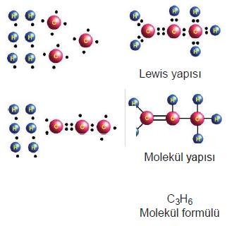 molekul_formulu