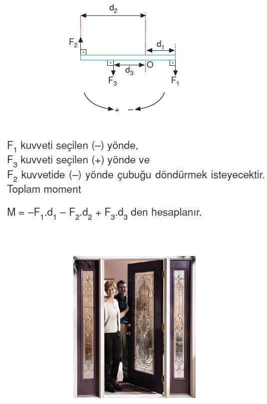momentum_kuvveti