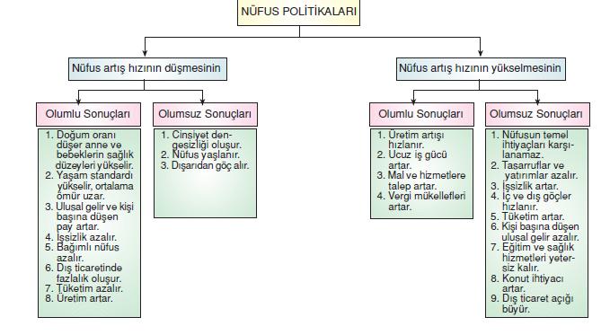 nufus_politikalari