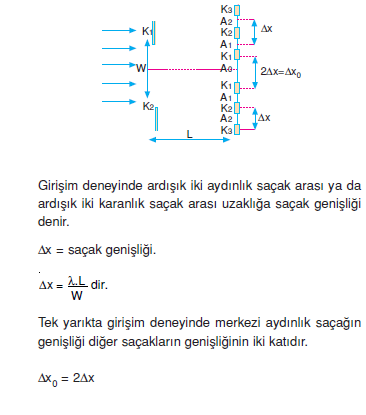 sacak_genisligi