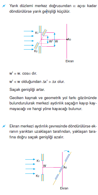 sacak_genisligi_degisimi