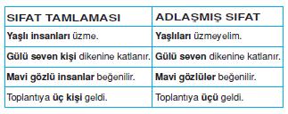 sifatin_adlasmasi