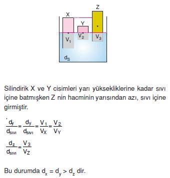 sivida_denge