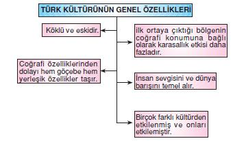 turk_kulturu