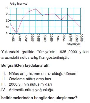 turkiyede_nufus_ve_yerlesme_cozumlu_test_003