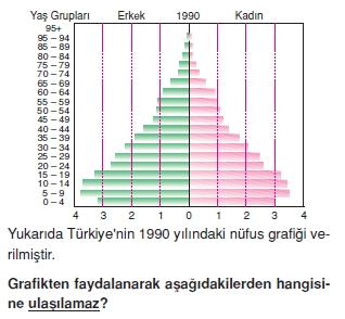 turkiyede_nufus_ve_yerlesme_cozumlu_test_005