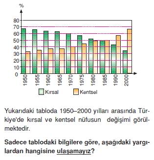 turkiyede_nufus_ve_yerlesme_cozumlu_test_007
