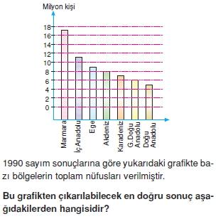 turkiyede_nufus_ve_yerlesme_cozumlu_test_012