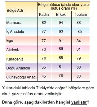 turkiyede_nufus_ve_yerlesme_cozumlu_test_016