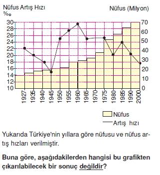 turkiyede_nufus_ve_yerlesme_cozumlu_test_017
