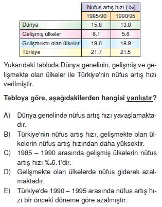 turkiyede_nufus_ve_yerlesme_konu_testi_001
