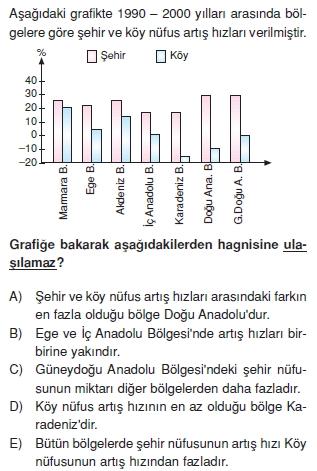 turkiyede_nufus_ve_yerlesme_konu_testi_002