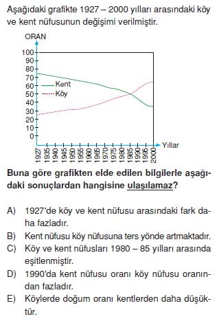 turkiyede_nufus_ve_yerlesme_konu_testi_003