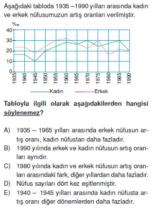 turkiyede_nufus_ve_yerlesme_konu_testi_004
