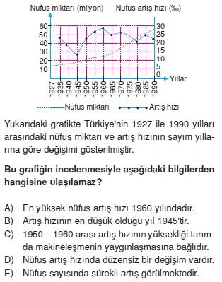 turkiyede_nufus_ve_yerlesme_konu_testi_005