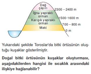 turkiyede_su_toprak_ve_bitki_varligi_cozumlu_test_003