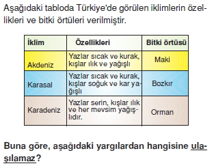 turkiyede_su_toprak_ve_bitki_varligi_cozumlu_test_017