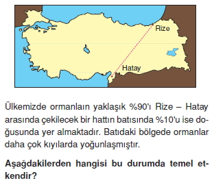 turkiyede_su_toprak_ve_bitki_varligi_konu_testi_005