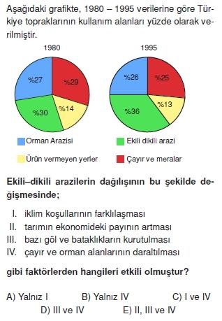 turkiyede_tarim_yerlesme_hayvancilik_balikcilik_cozumlu_test001