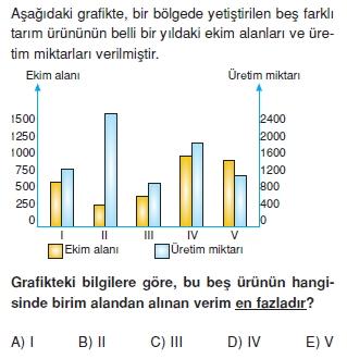turkiyede_tarim_yerlesme_hayvancilik_balikcilik_cozumlu_test003