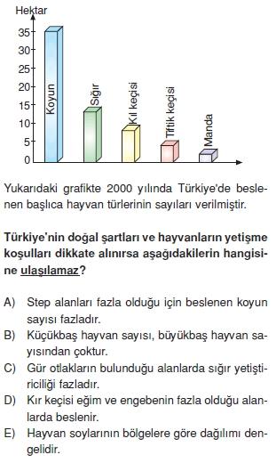 turkiyede_tarim_yerlesme_hayvancilik_balikcilik_cozumlu_test013