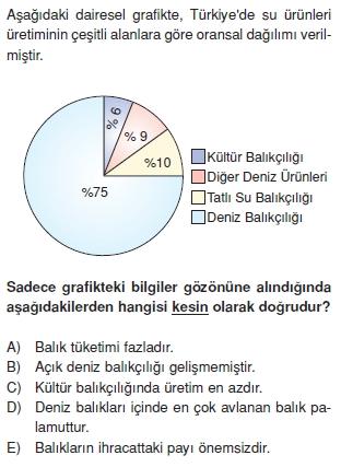 turkiyede_tarim_yerlesme_hayvancilik_balikcilik_cozumlu_test014