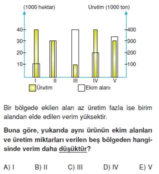 turkiyede_tarim_yerlesme_hayvancilik_balikcilik_konu_testi_1_001