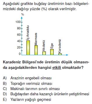 turkiyede_tarim_yerlesme_hayvancilik_balikcilik_konu_testi_1_005