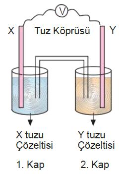tuz_koprusu