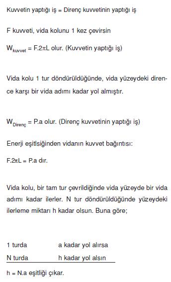 vida_kuvveti