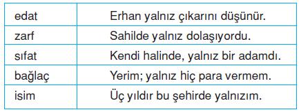 yalniz_edati