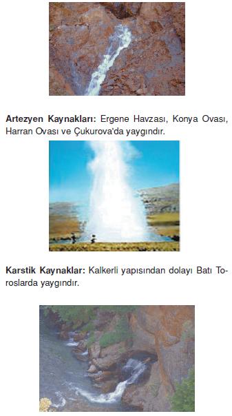yer_alti_kaynaklari
