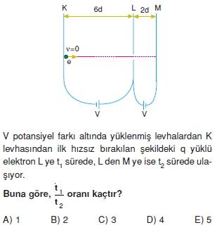 yukluparcaciklarinelektrikselalandahareketiverolativitecozumlutest1010