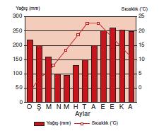 Karadeniz_iklimi