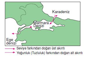 Türkiye_deniz_akintilari