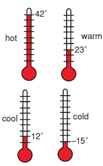The_Weather_Condition