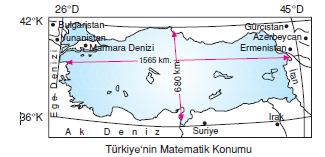 Turkiyenin_Matematik_Konumu