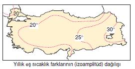 Yillik_sicaklik_farklarinin_dagilisi