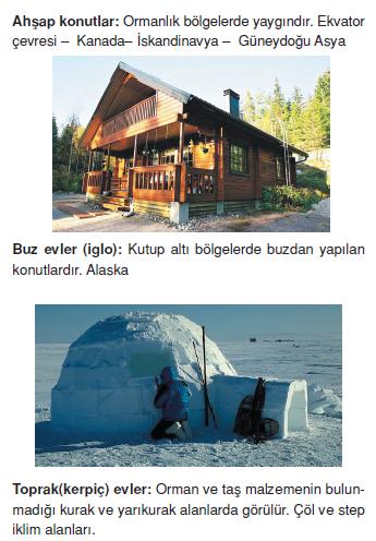 ahsap_evler